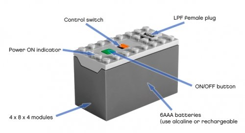 LEGO Power Functions Parts Power Functions AAA Battery Box 88000