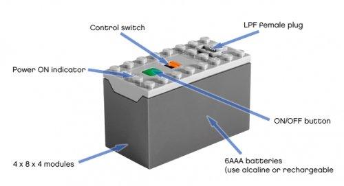 [DIAGRAM_38IS]  LEGO Power Functions Power Functions AAA Battery Box (LEGO 88000) |  673419148283 | BRICKshop - LEGO en DUPLO specialist | Aaa Battery Box Wiring Diagram 4 |  | BRICKshop